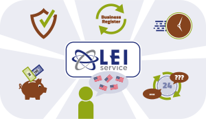 LEI number application using LEI Service is fast with fast support and low prices